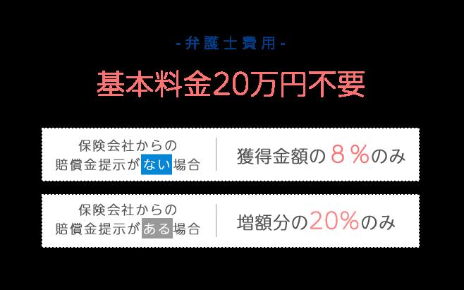 基本料金20万円不要
